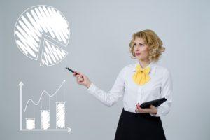 Dados estratégicos do PDV: mais vendase benefícios aosseus negócios